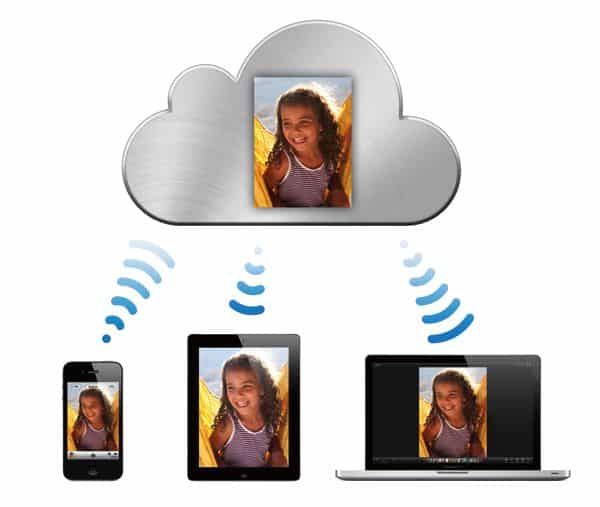 "Apple's ""iCloud"": Which features will be free, and which won't?"
