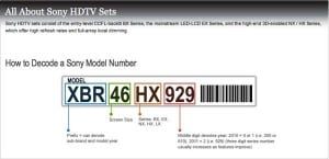 "HDTV shopping? Bring a ""decoder"" for those cryptic model numbers"