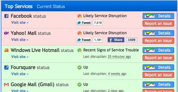 4 ways to check if Facebook, Gmail, Yahoo, or insert name here is down