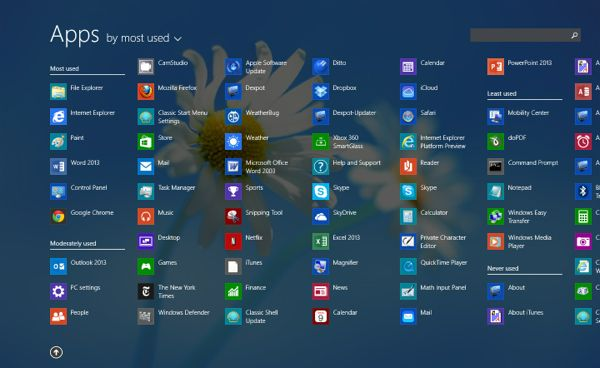"Windows 8.1 tip: 3 ways to make the ""Start"" screen cozy up to the desktop"